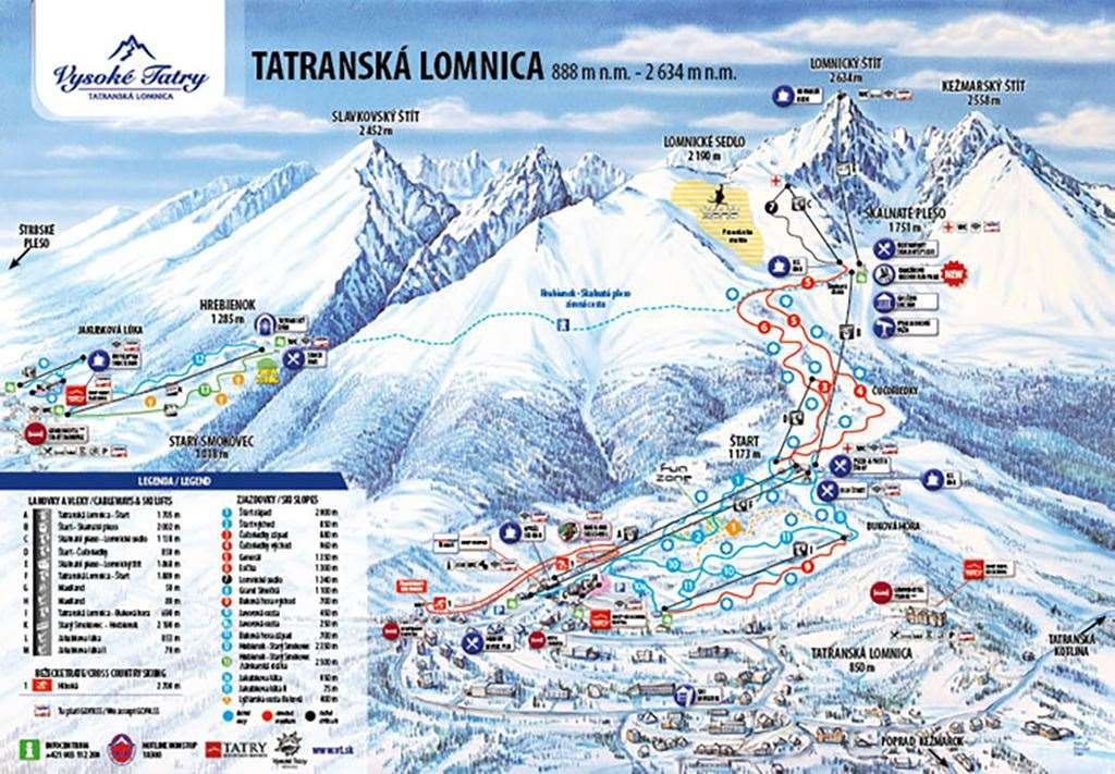 High Tatras Piste Map
