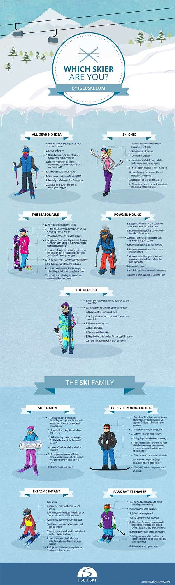 Which Skier Are You
