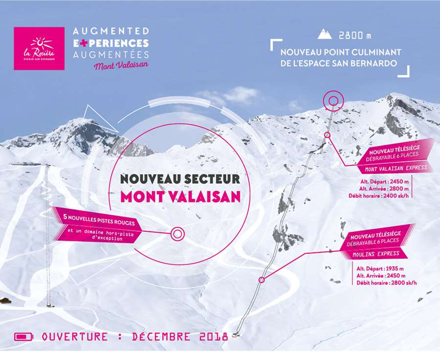 La Rosiere ski area expansion