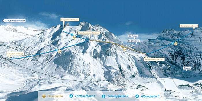 Flexenbahn ski gondola