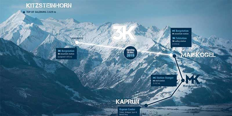 New Ski Lifts in Kaprun