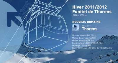 Val Thorens new Funitel